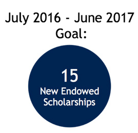 The July 2016-June 2017 goal is to raise 15 new endowed scholarships