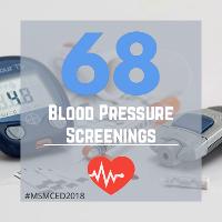 68 Blood Pressure Screenings