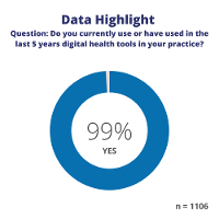 Survey results regarding use of digital health tools in the last 5 years in the practice.